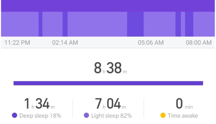 night person sleep pattern