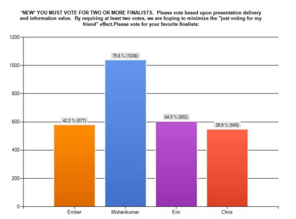 2013_vote_final