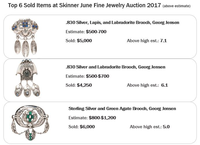 Skinner-June-Fine-jewelry-2017-top-3-items-above-est