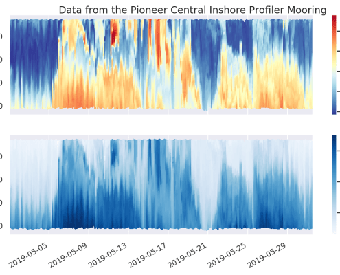 Data from May 2019 at the Pioneer Central Inshore Profiler Mooring