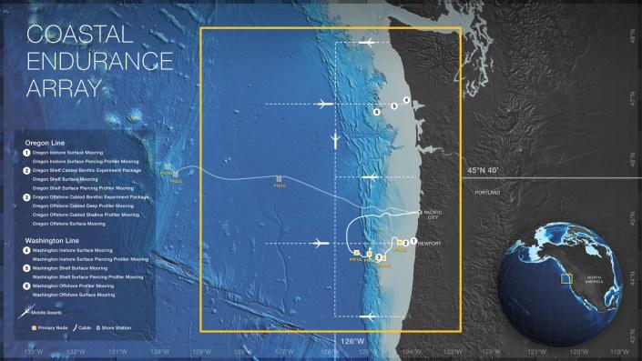 Coastal Endurance Array diagram