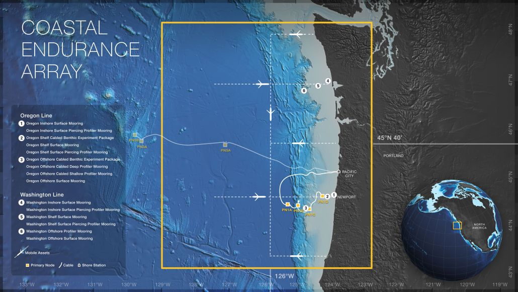 Coastal Endurance Array diagram