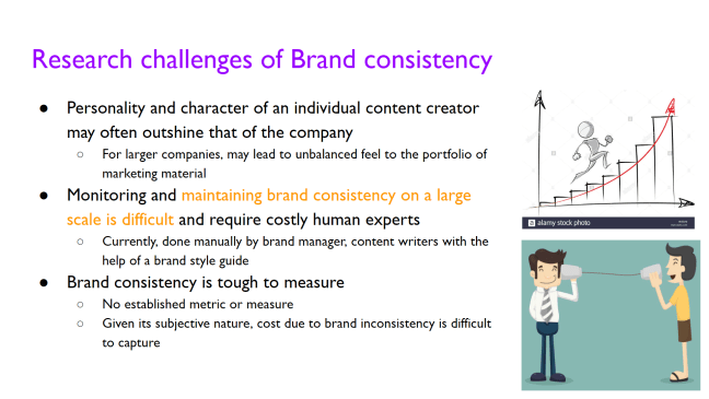 Research Challenges related to Brand Consistency (ACM WebSci 2019)
