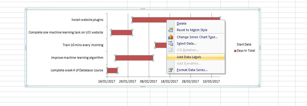 Creating a Gantt Chart Graph In Excel – DataPandas