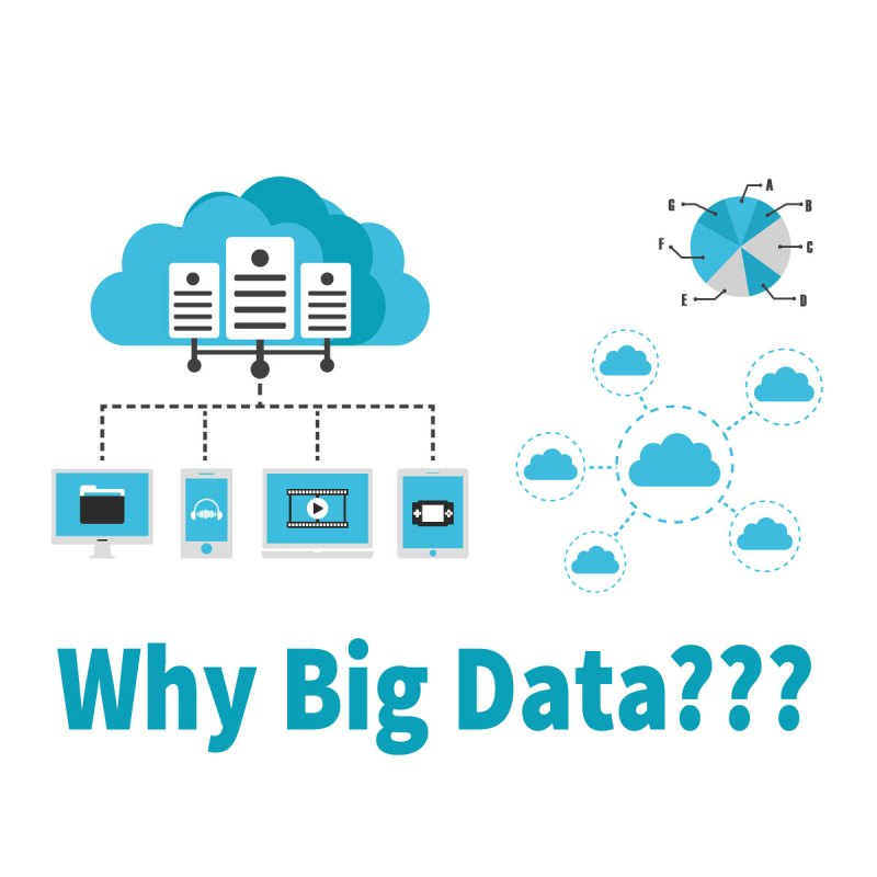 Why big data is important for business