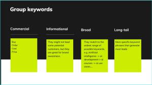 group keywords