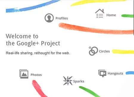 Google plus Social Network