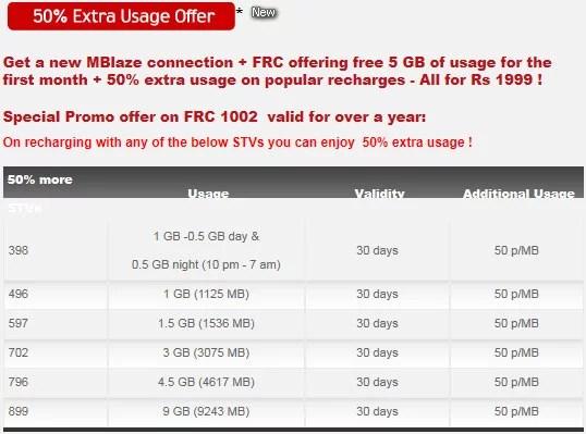 MTS Mblaze 50% extra usage tariff plans