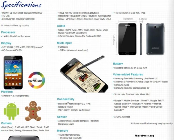 Samsung GALAXY Note Specification
