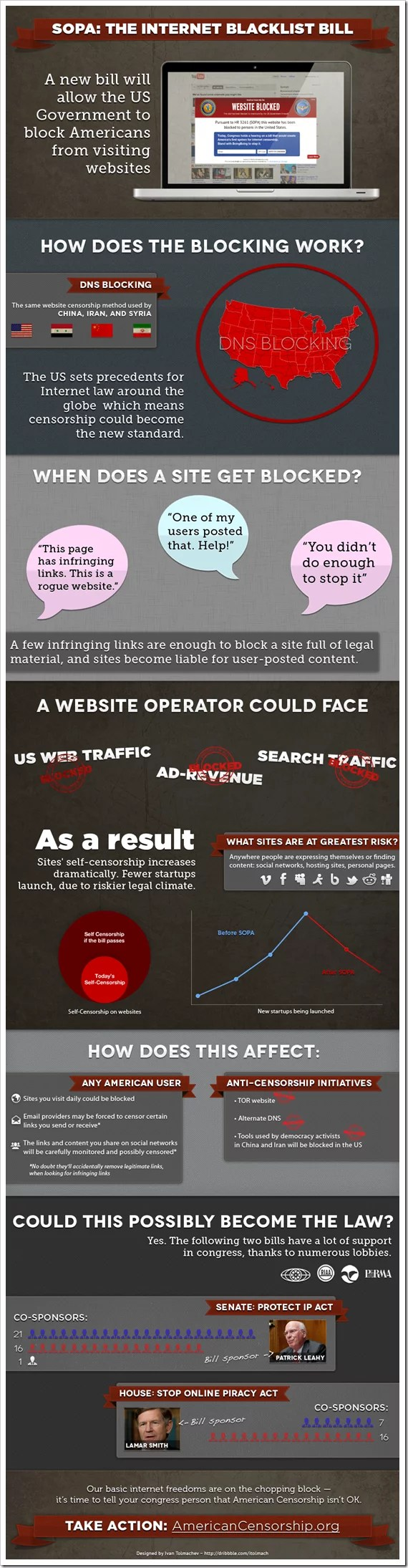 Stop American Censorship Infographics