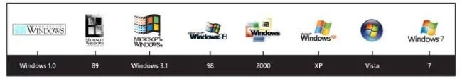 Microsoft Windows logo version history