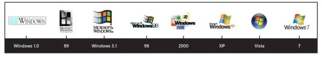 Microsoft Windows logo version history
