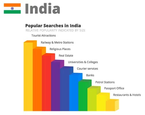 Google Maps Popular Searches in India