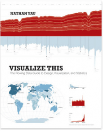 visualize-this-drop