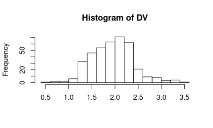 Clustered standard errors with R