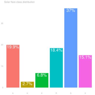solar_plot5