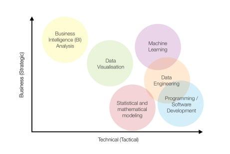 Data-Science-Infographic-v3-01