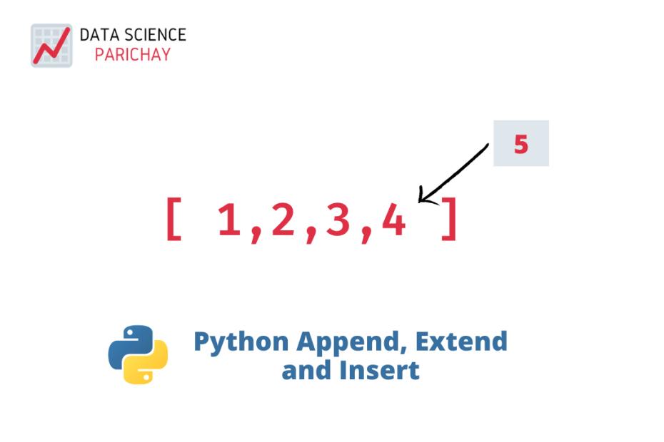 python add element to a list banner