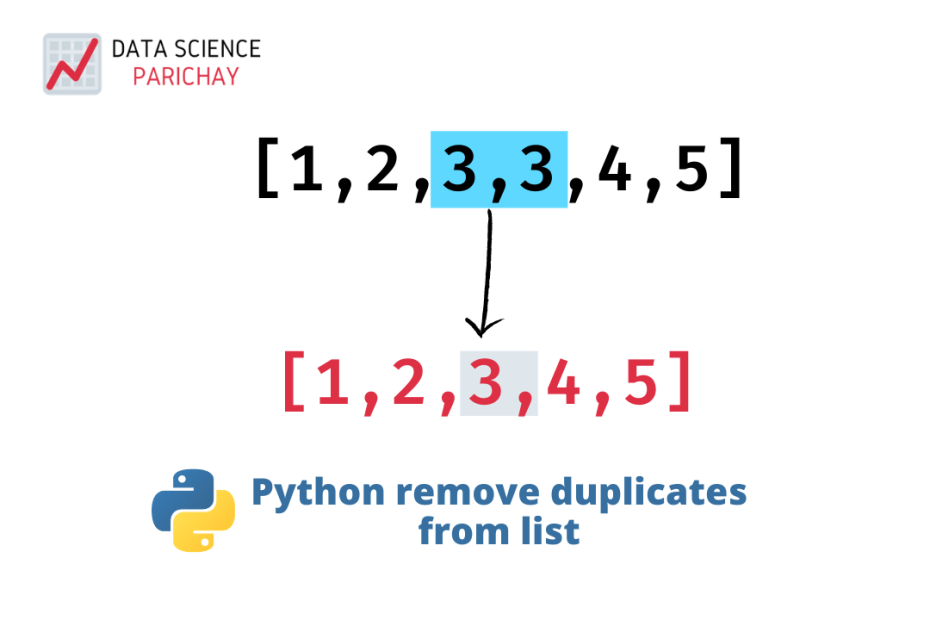 python remove duplicates from a list