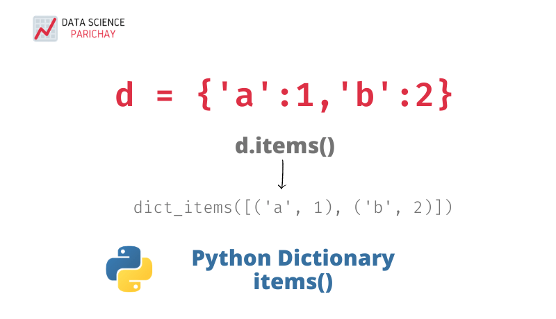 python dictionary items function banner