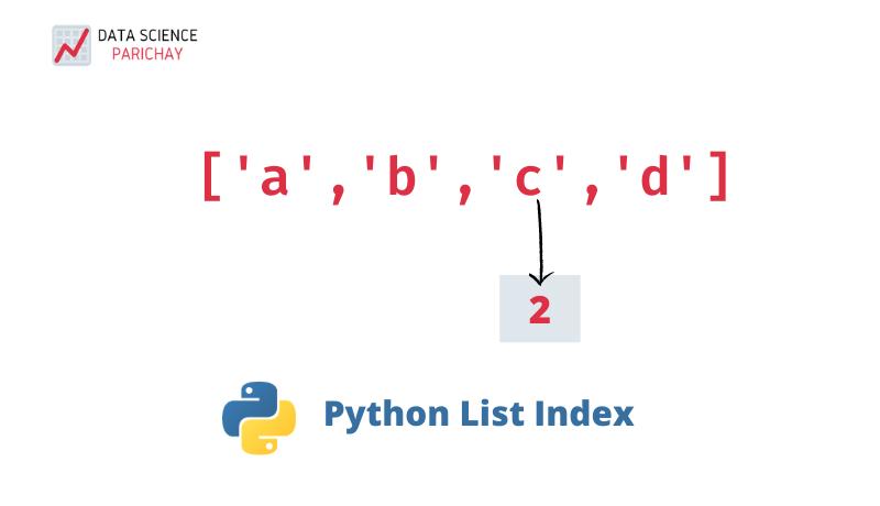 Python list get index of item banner
