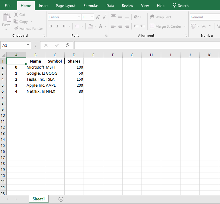 Snapshot of the excel file saved