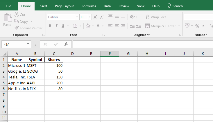 Snapshot of the saved pandas dataframe without index in excel.