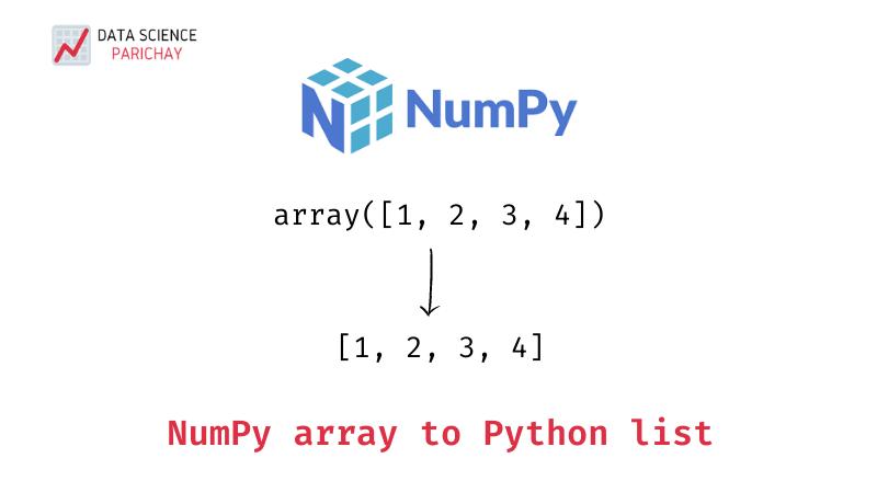 NumPy array to a python lis