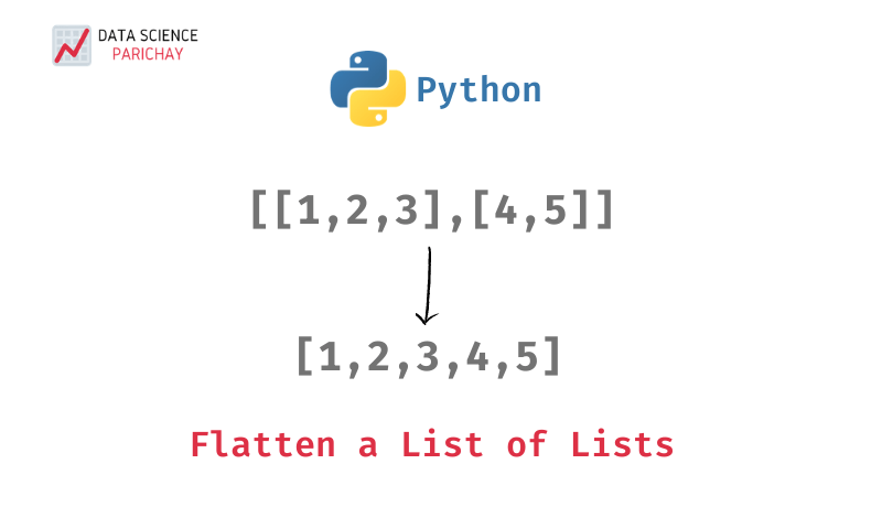 List of lists to a single flat list