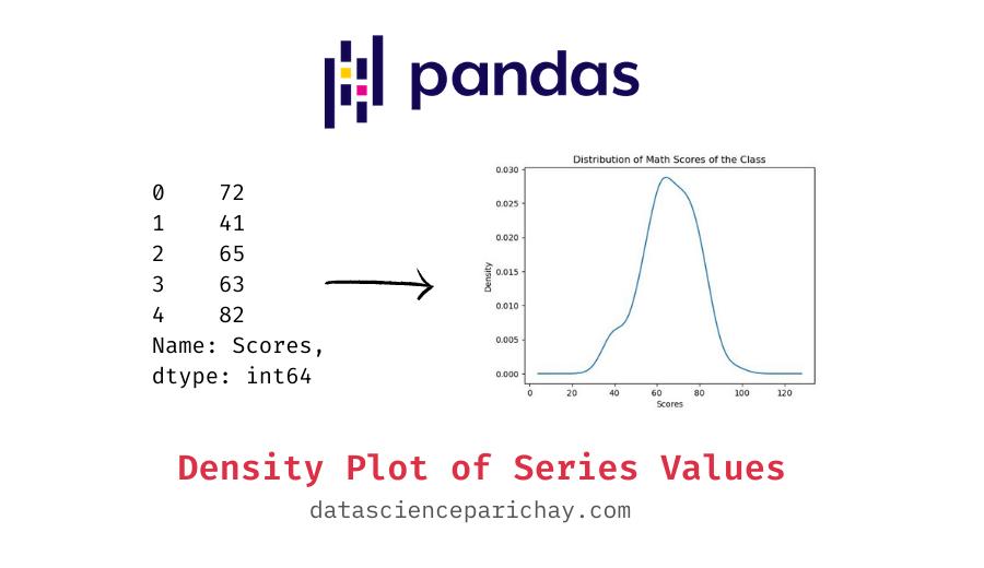 density plot of a pandas series values