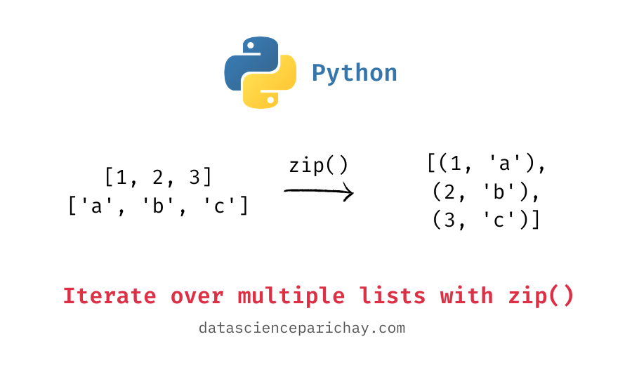 Iterate over multiple lists in python