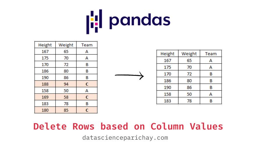 Delete rows of dataframe based on column values