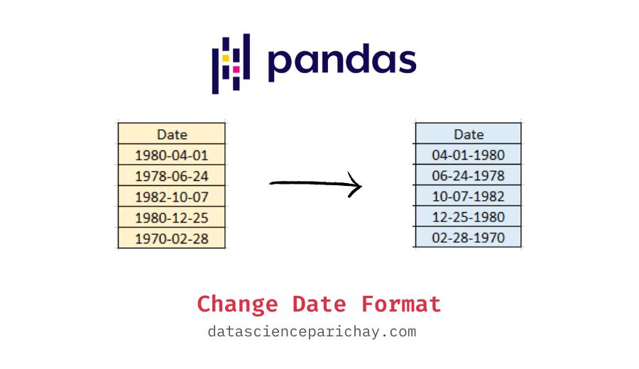 change format of date in pandas column