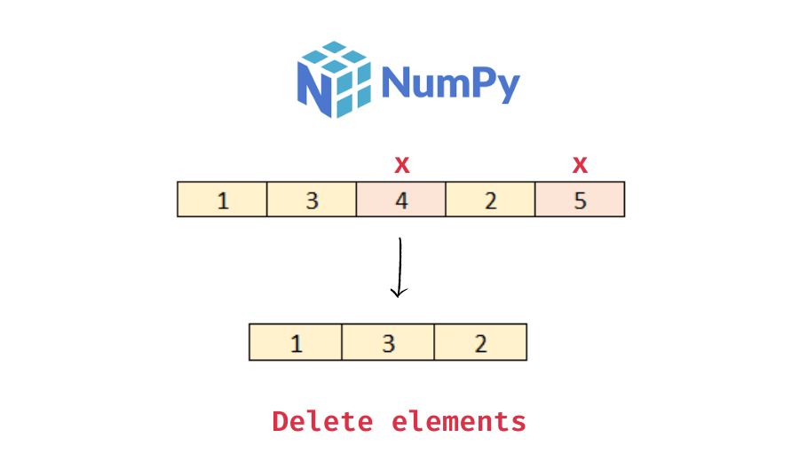 remove elements from numpy array