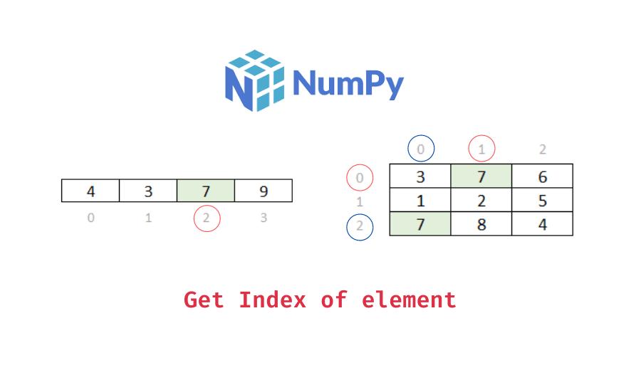 Get index of element of a numpy arrya