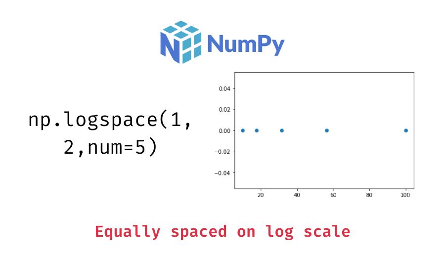 numpy logspace demostration