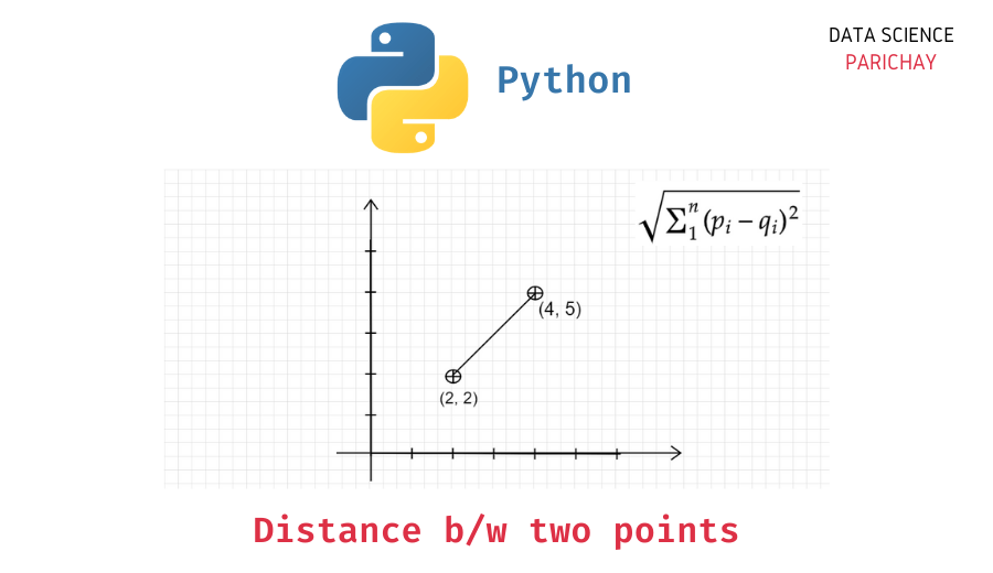 Python - Distance between two points