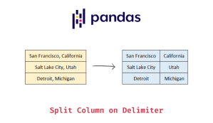 split pandas column into multiple columns