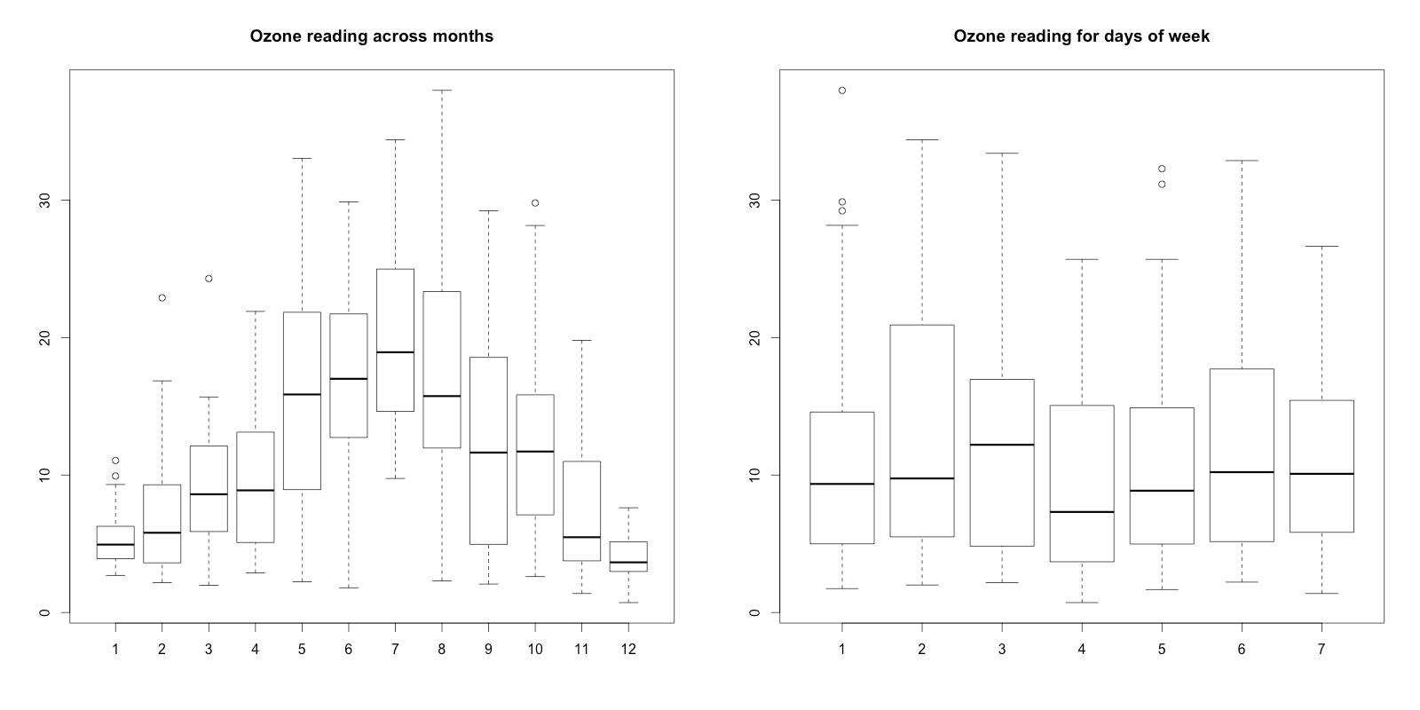 Outlier Worksheet