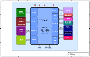 Tablet M57TE Block Diagram | Free Schematic Diagram