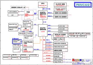 ASUS P80VCAQ Block Diagram | Free Schematic Diagram