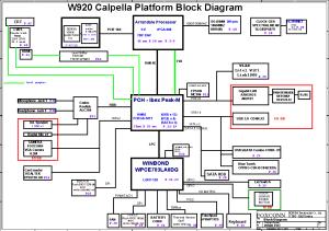 FOXCONN | Free Schematic Diagram