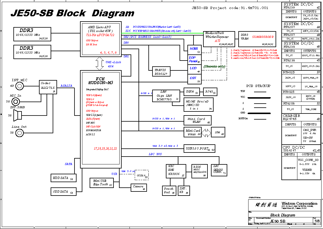 Acer Aspire G Block Diagram