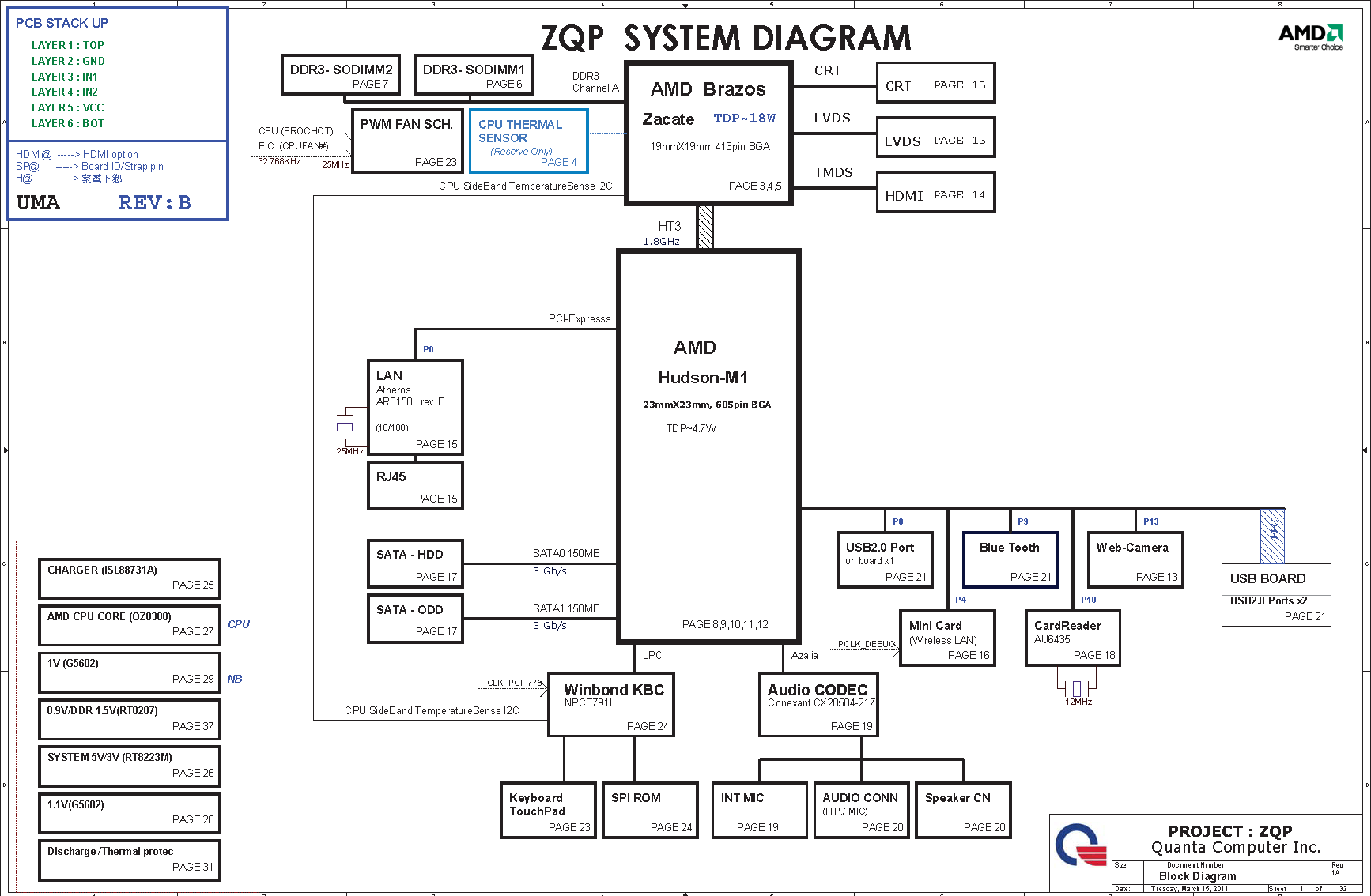 Acer Aspire Schematics And Block Diagram