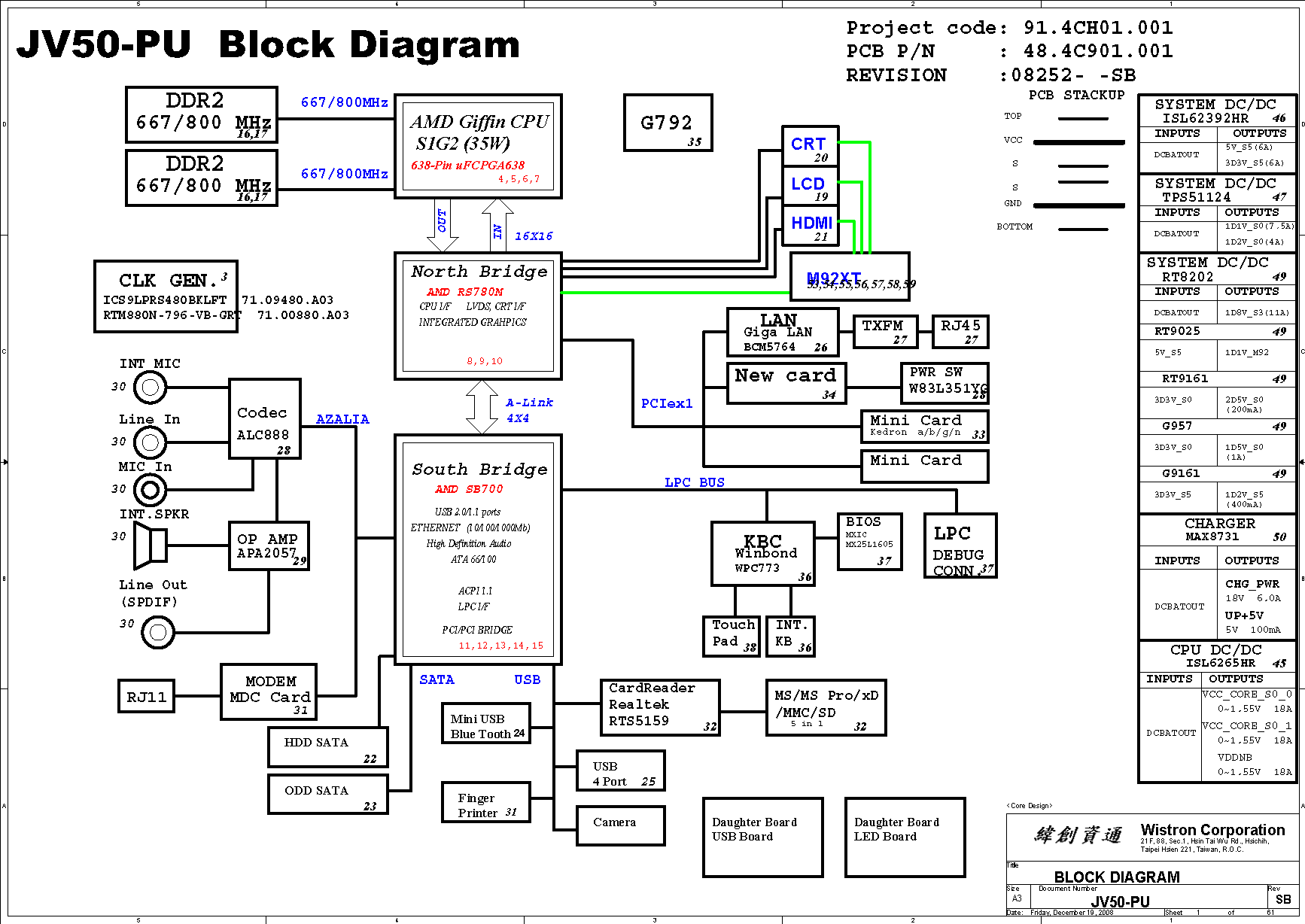 Block Diagram Free