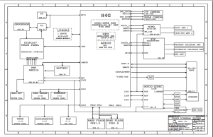 Schematics Apple iphone | Free Schematic Diagram