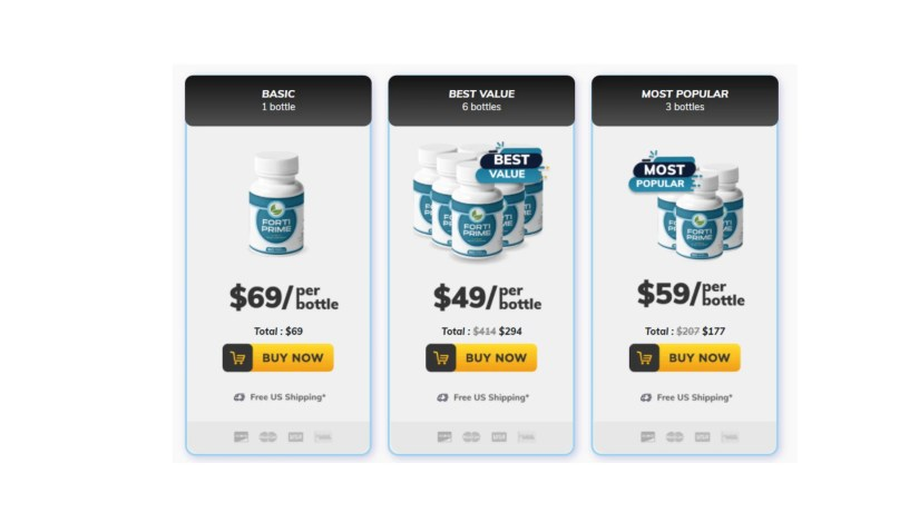 Forti Prime Solution Price & Availability