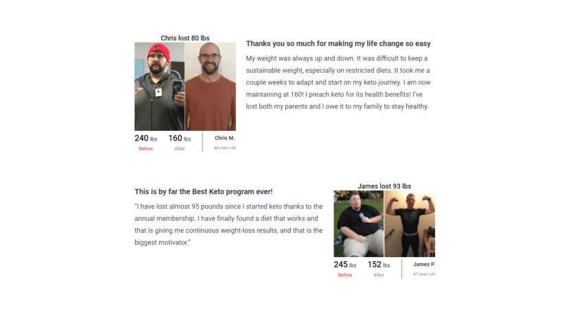 iKeto Diet Customer Reviews
