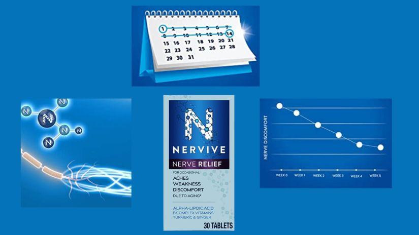 Nervive Nerve Relief Benefits