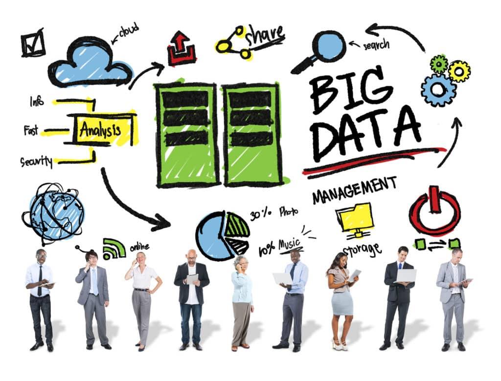 do i have big data